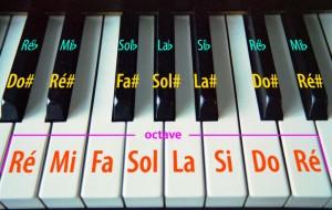 accordi musicali nomenclatura