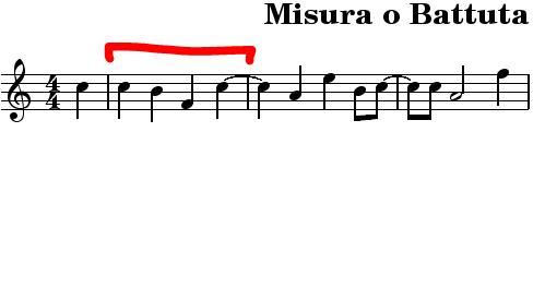 battuta misura teoria musicale