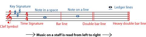 note muiscali simboli